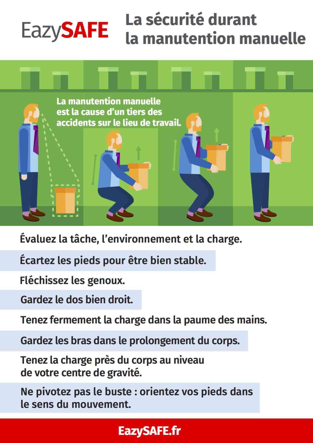 poster eazysafe manutention